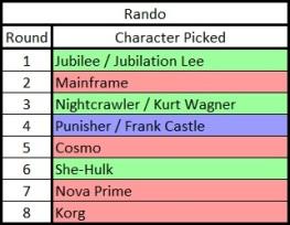 Draft Picks (Rando)