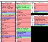 Draft Picks (Stobbie)