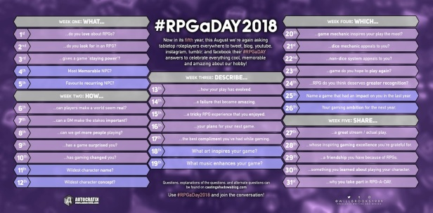 RPG-a-Day 2018